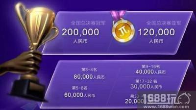 2018竞技世界全国斗地主公开赛成都站 冠军会是你吗?图片2