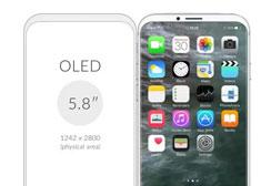 iphone8真机曝光:外媒上手iPhone 8真机图![多图]