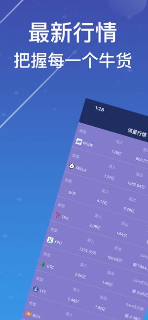 链仕达app图1