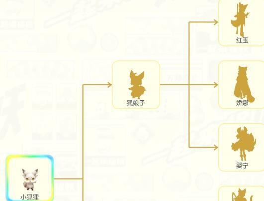 一起来捉妖狐娘子进化选哪个好 狐娘子进化推荐[多图]图片1