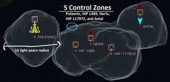 elitedangerous攻略大全 新手入门玩法介绍[多图]图片1
