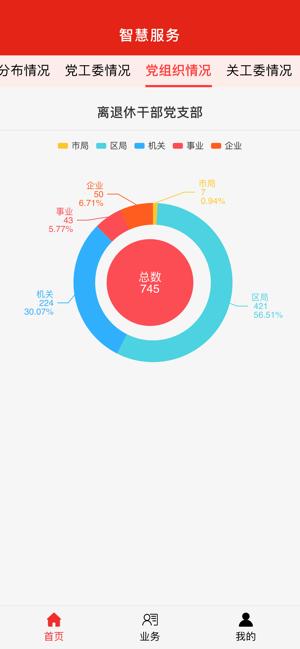 广州老干部工作者app官方版图片1