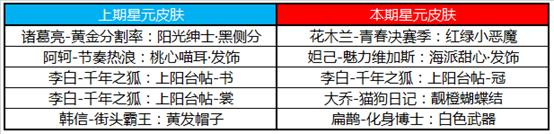 王者荣耀6月30日更新了什么 三分之争活动正式开启[多图]图片6