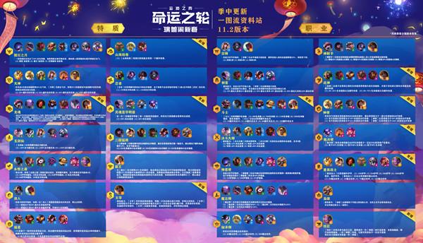 云顶之弈11.2阵容推荐 11.2版本最佳吃鸡阵容搭配攻略[多图]