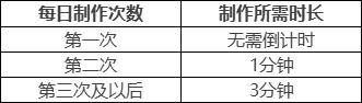 原神丘丘梦工坊网页活动地址:丘丘梦工坊活动入口[多图]图片2
