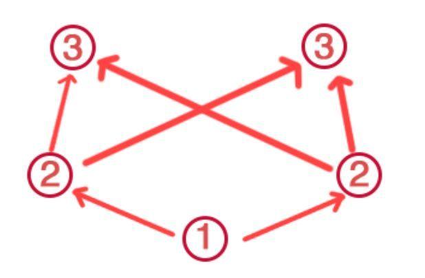 原神荒海五个机关攻略大全 荒海五个机关解密流程[多图]图片7