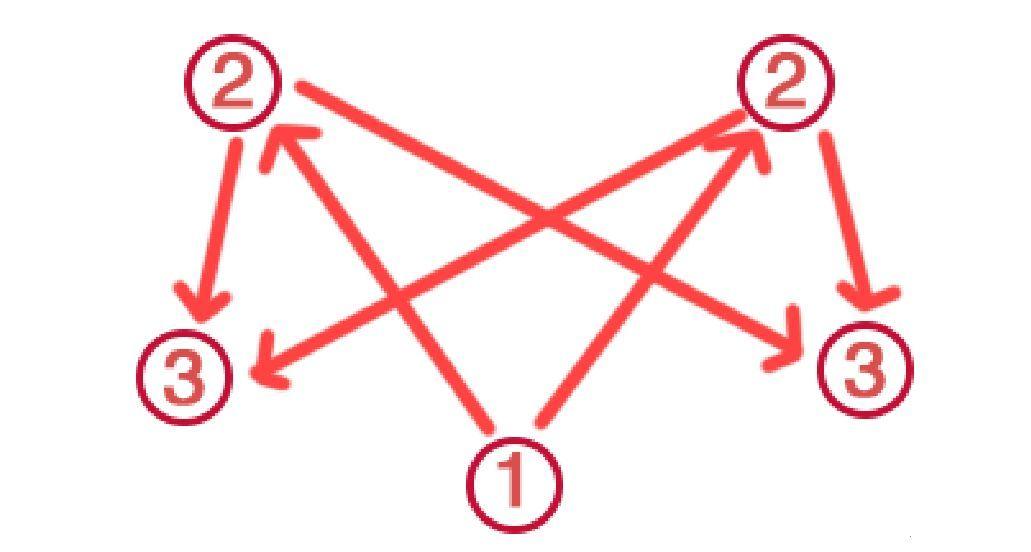 原神荒海五个机关攻略大全 荒海五个机关解密流程[多图]图片3